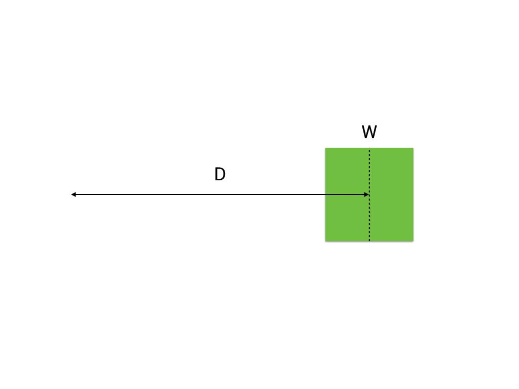 fitts-law-formula