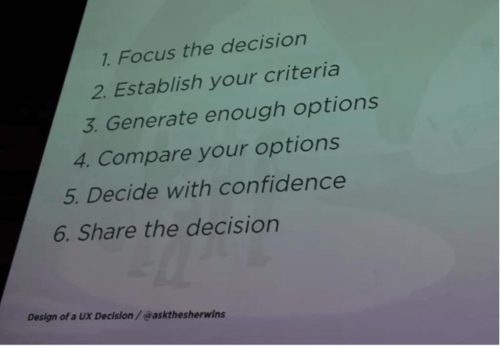 スライド 意思決定における6つの慣例