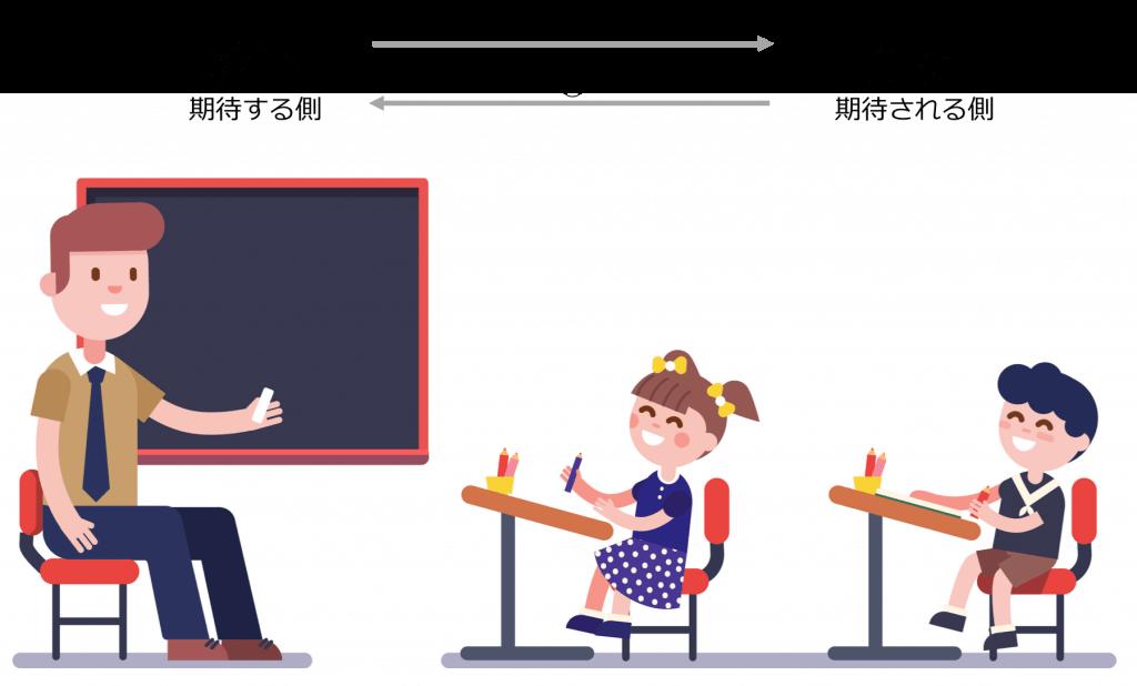生徒に向かって授業をしている教師