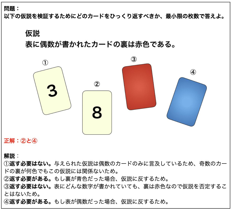 問題:以下の仮設を検証するためにどのカードをひっくり返すべきか、最小限の枚数で答えよ。仮設:表に偶数が書かれたカードの裏は赤色である。①表に3が書かれたカード②表に8が書かれたカード③裏が赤色のカード④裏が青色のカード。正解:②と④