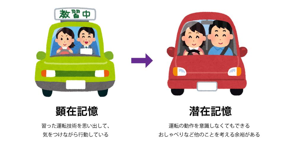 ドライブ中に同乗者とおしゃべりする図