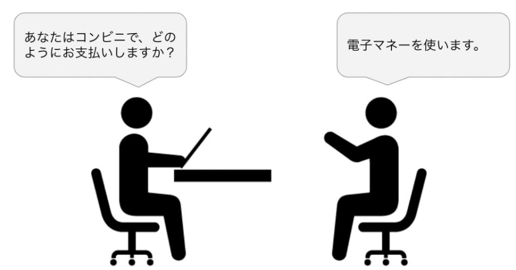 構造化インタビューサンプル