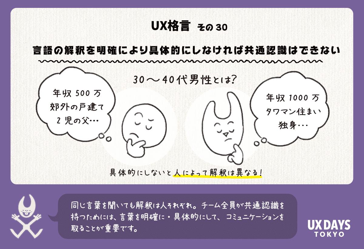 UX格言その30「言語の解釈を明確により具体的にしなければ共通認識はできない」同じ言葉を聞いても解釈は人それぞれ。チーム全員が共通認識を持つためには、言葉を明確に・具体的にして、コミュニケーションを取ることが重要です。