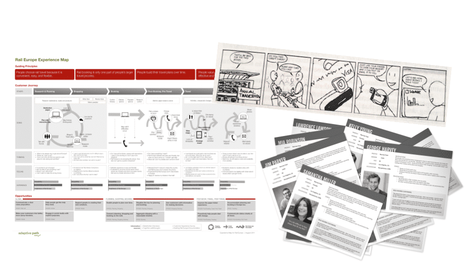 ストーリーボード、カスタマージャーニーマップ。、ペルソナの画像