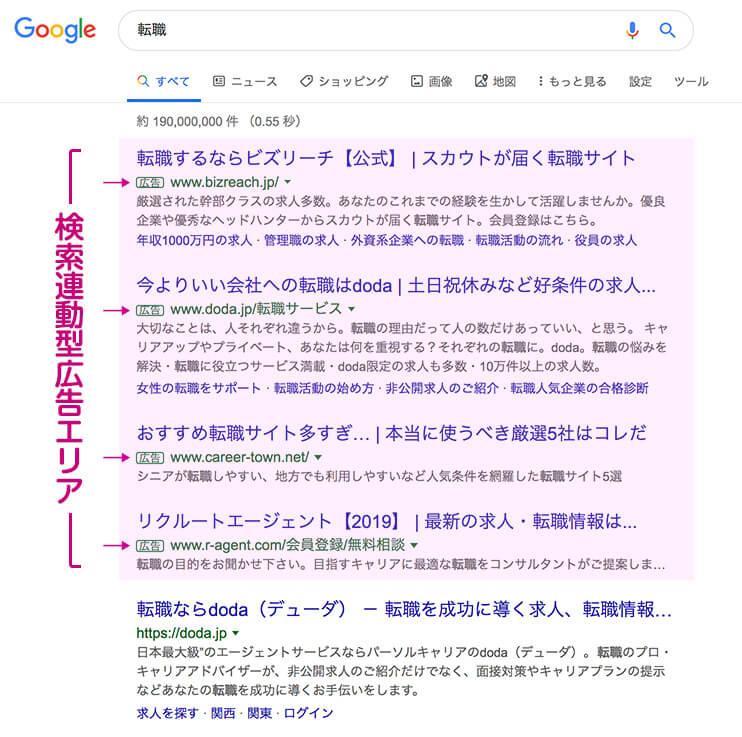 検索連動型の広告事例:Google検索