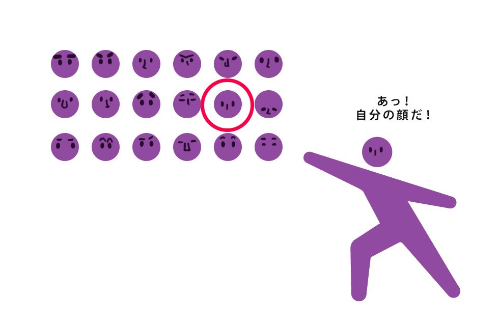 無数の顔が並んでいても、自分の顔はすぐに判断できる