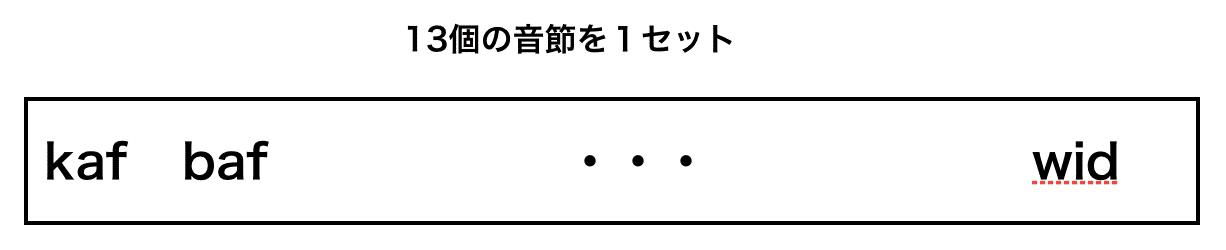 13の音節