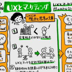アイキャッチ:UXとマーケティングのディスカッション