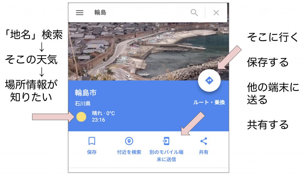 Googleマップの行動を促すデザイン初期